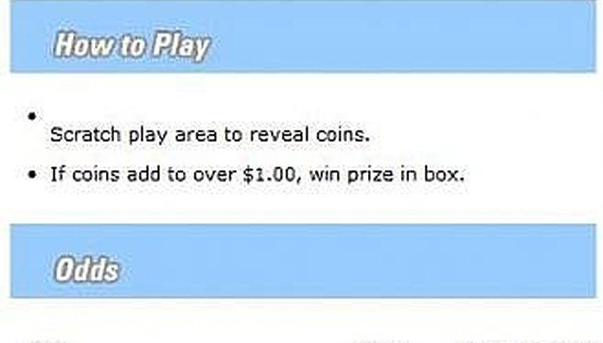 Odds of winning a $1 Loose Change, nylottery.org