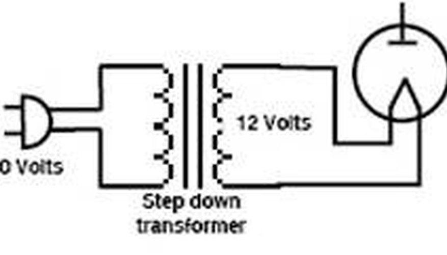 Complete filament circuit