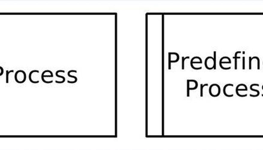 Process and predefined process