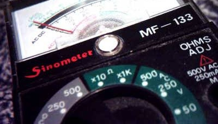Types of Multimeters
