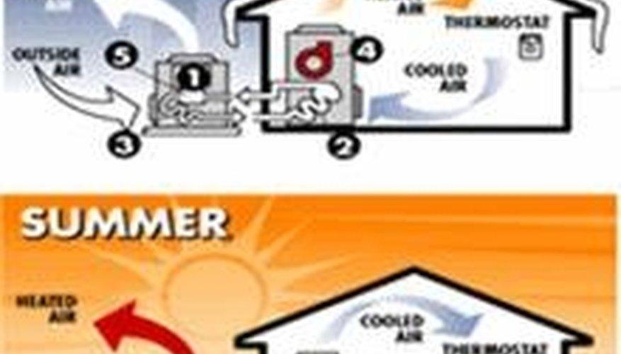 Pros & Cons of Heat Pumps
