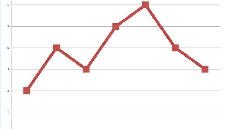 Simple Run Chart
