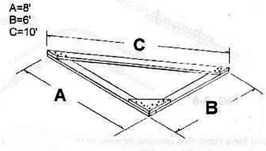 making corners square