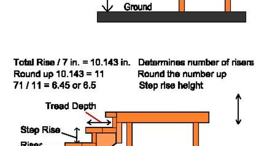 Calculating stair stringers