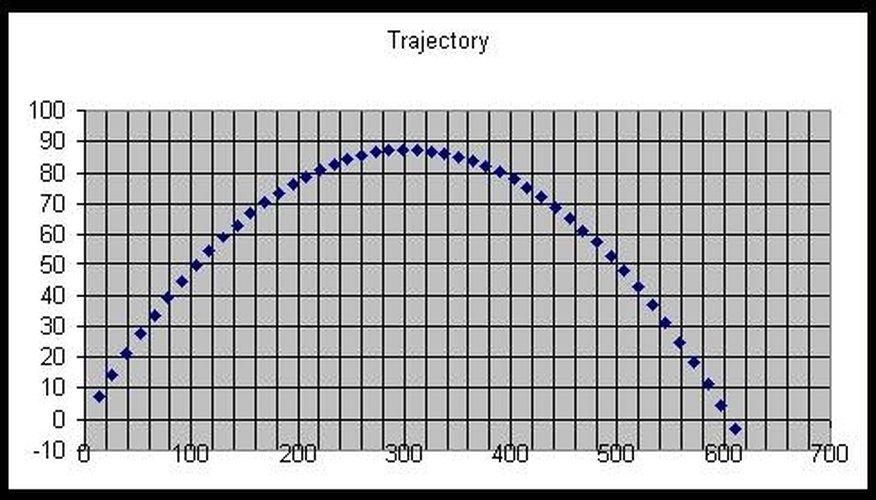 Example problem trajectory plot.