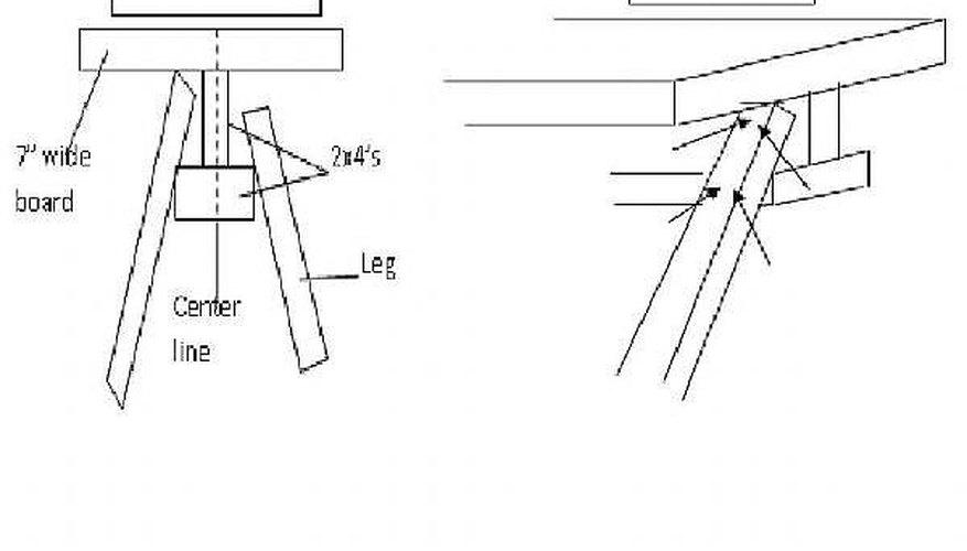 Diagram D and E