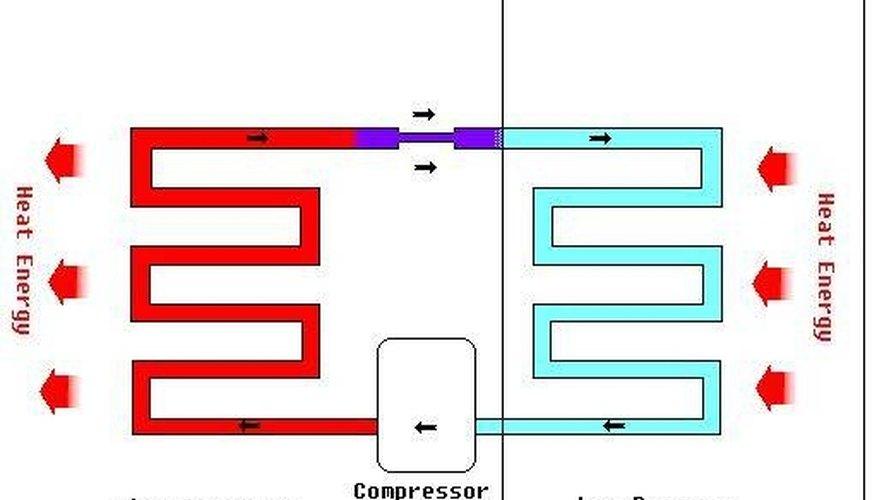 A basic refrigeration diagram