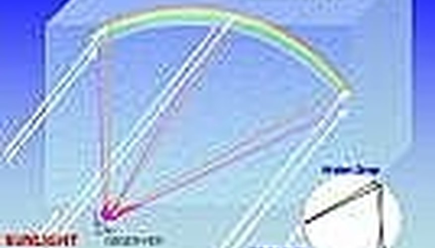 Make a Rainbow Science Experiment: Refraction