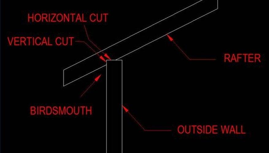 Birdsmouth cut location.
