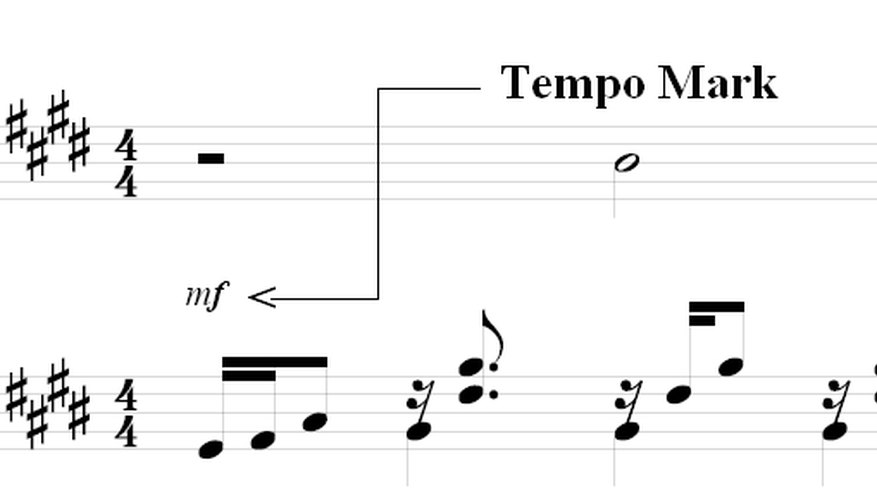 Parts of Sheet Music | Our Pastimes