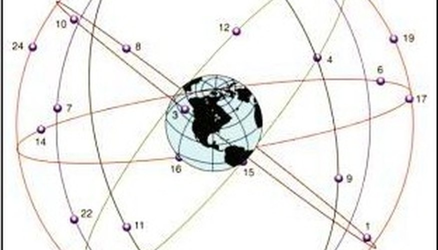 How Fast Do GPS Satellites Travel?