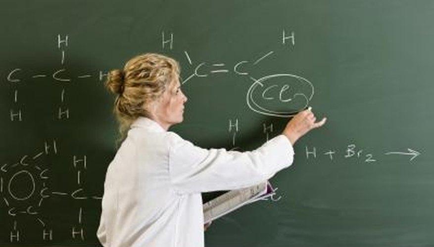 Advantages & Disadvantages of Using Observations for Teacher