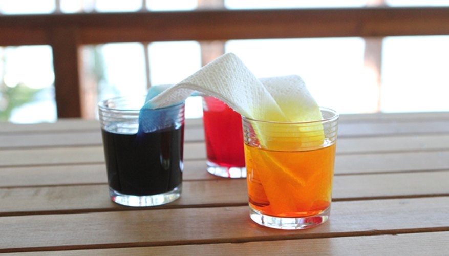 At-Home Science: Color Mixing Experiment | Sciencing
