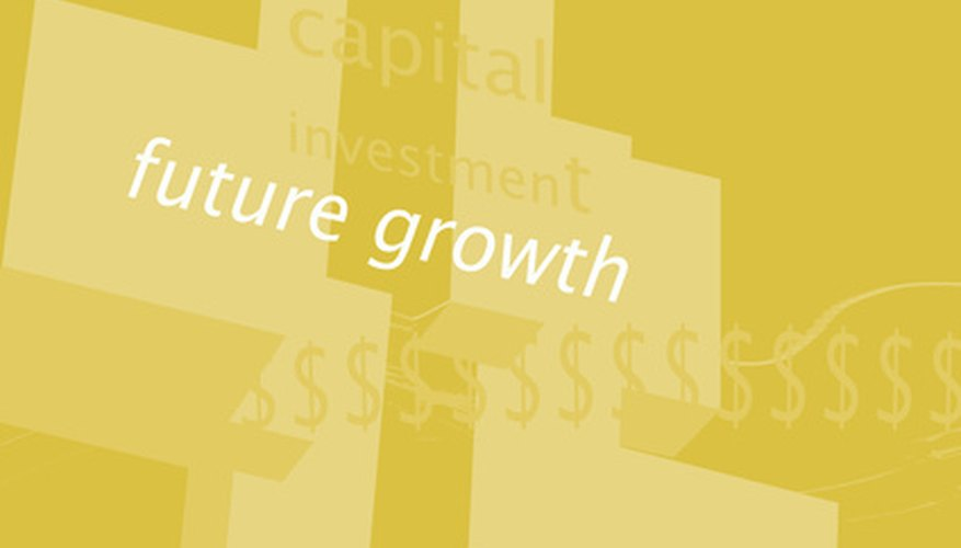There are four strategies for future growth.