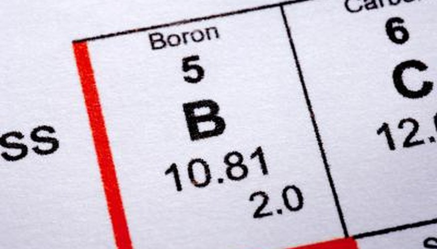 Borate is a form of boron.