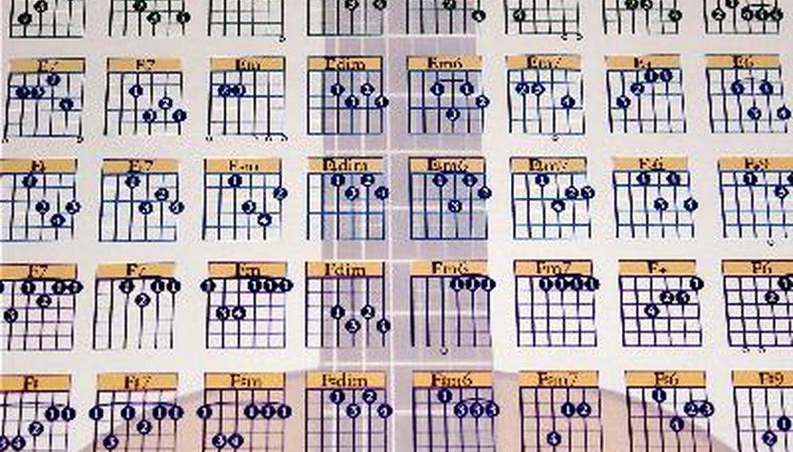 Compra un libro de gráficos de acorde para cítara para aprender canciones y melodías sencillas.