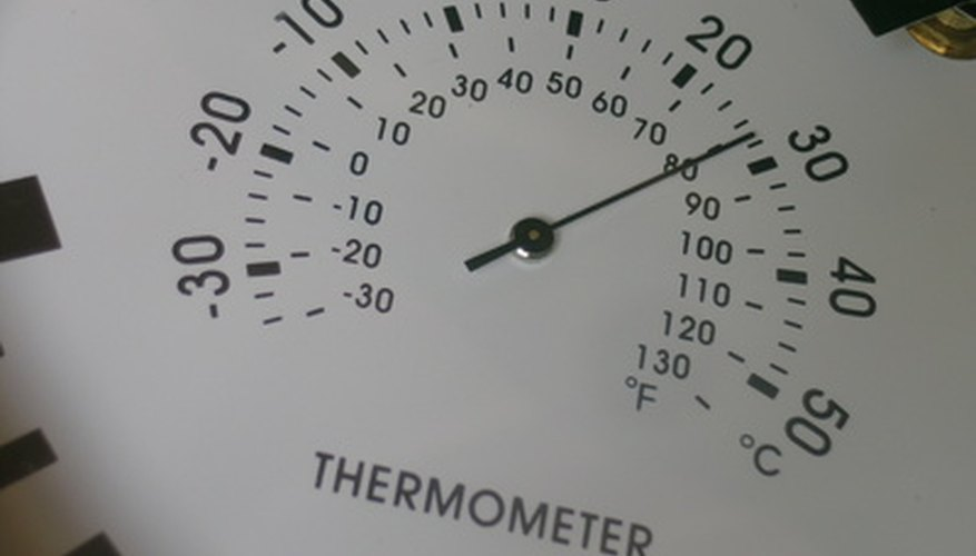 Measure the temperature with a thermometer