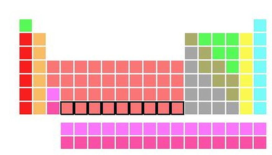 la importancia de la tabla peridica geniolandia la tabla peridica ofrece informacin sobre la estructura atmica de los elementos urtaz Choice Image