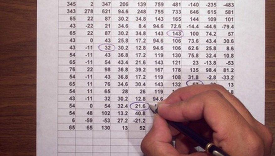 Un análisis económico objetivo depende de cálculos exactos.