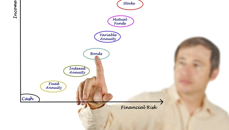 A target return objective helps you gauge progress toward your financial goals.