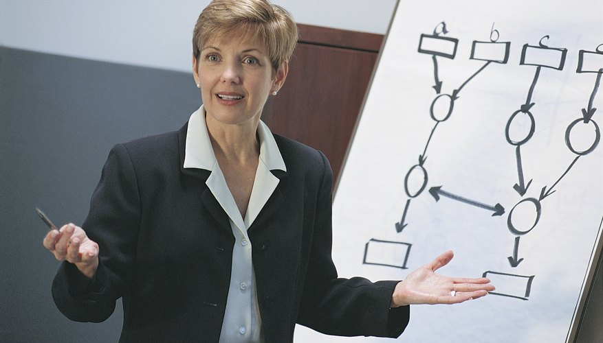 Process mapping software such as Visio is an option, but not essential.