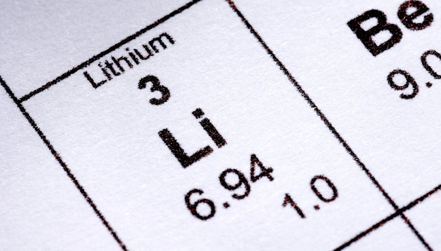 The smallest and least reactive of the alkali metals, lithium.