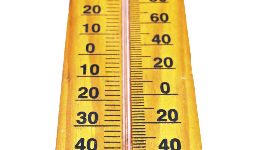 A thermometer illustrates the relationship between Celsius and Fahrenheit.