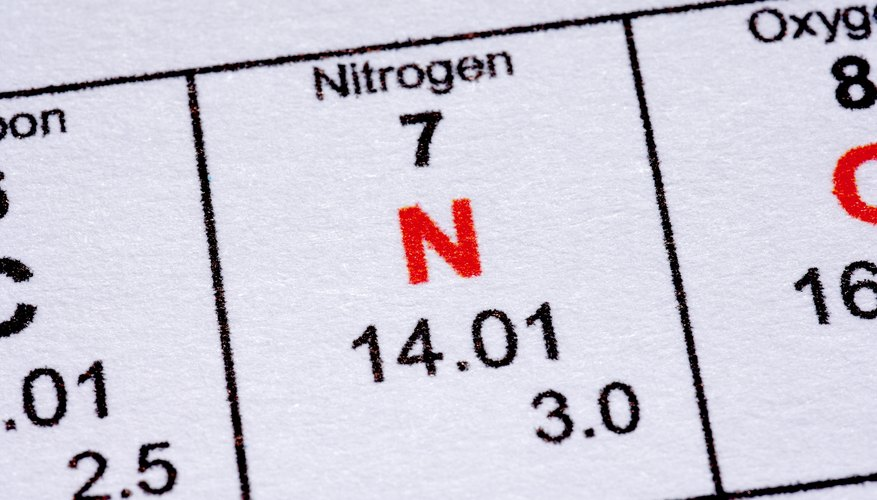 Nitrogen is found in many compounds and with many different oxidation states.