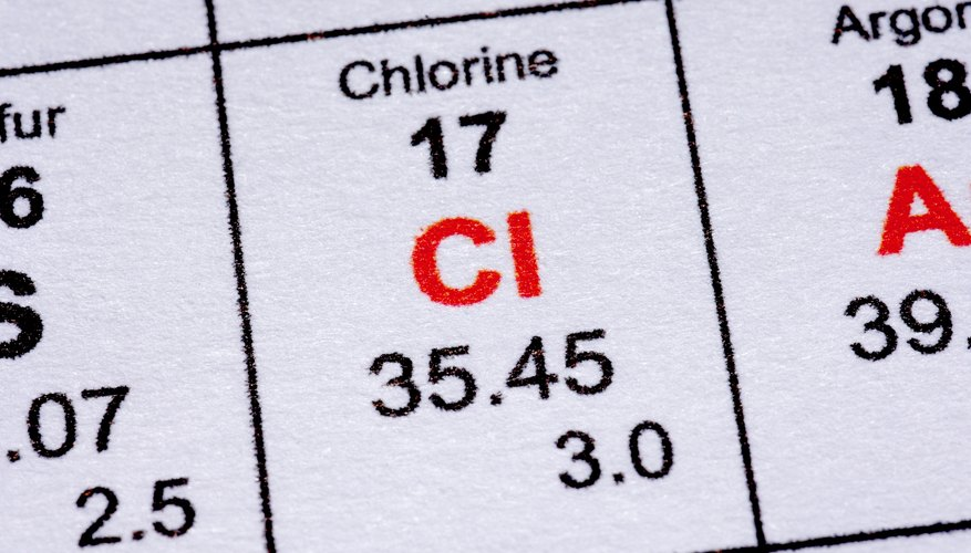 Chlorine Element.