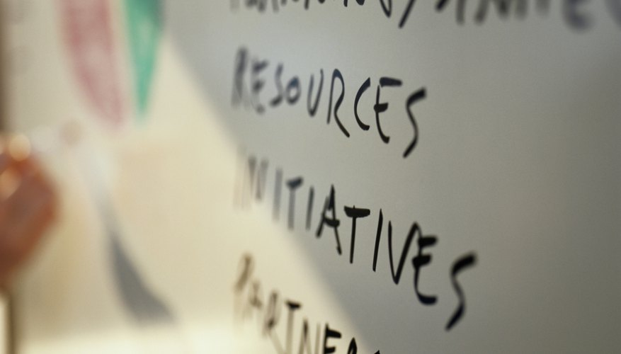 Project audits include an evaluation of its core components.