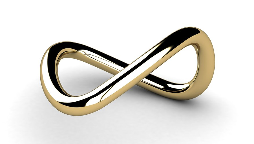 You cannot measure infinity.