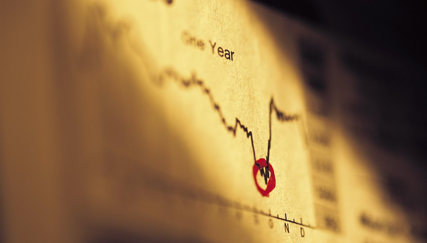 Variance helps you determine the risk of a stock.