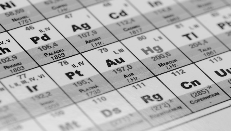 Close-up of a Periodic Table of Elements document