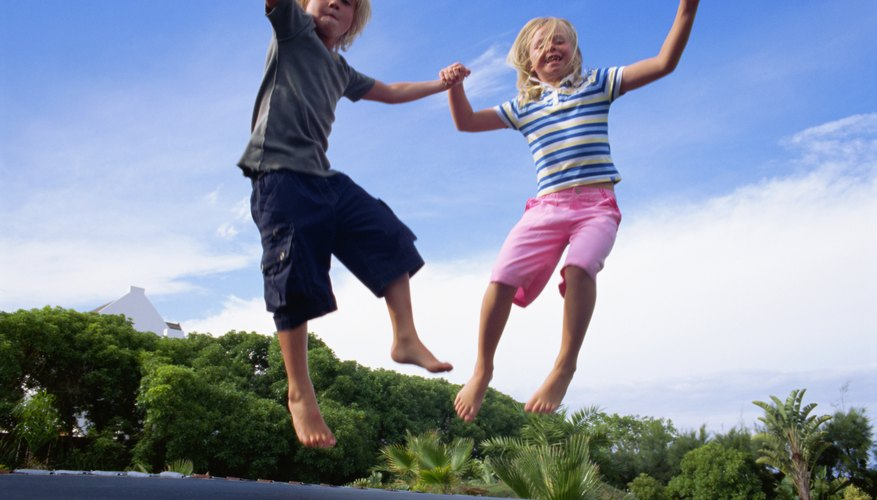 Consumer Product Safety Review of Trampolines