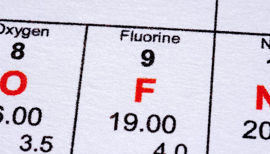 Fluorine has the lowest boiling point of any halogen and is a gas at room temperature.