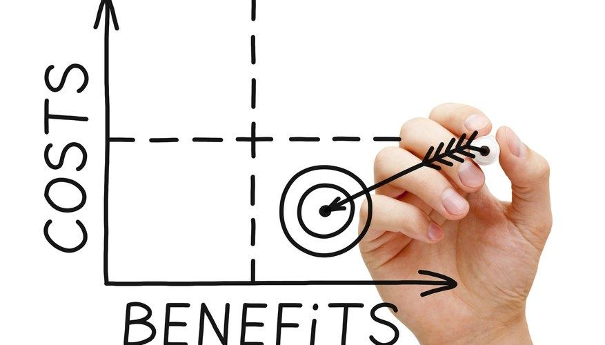Costs Benefits