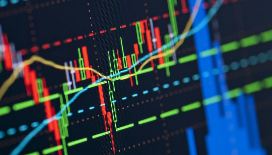 A stock chart will help in identifying support and resistance.