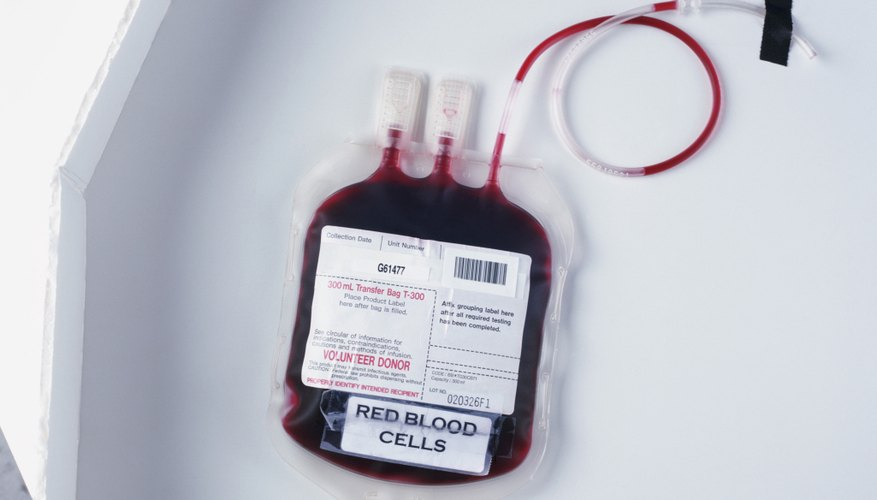 Transfusion of Red Blood Cells