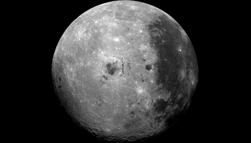 What Causes Phases of the Moon?