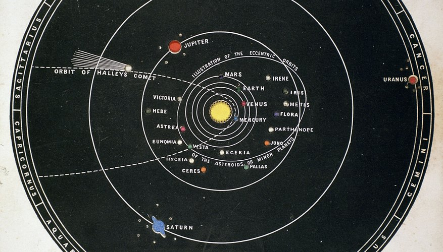 what causes the planets and moons in our solar system to orbit the sun - photo #12