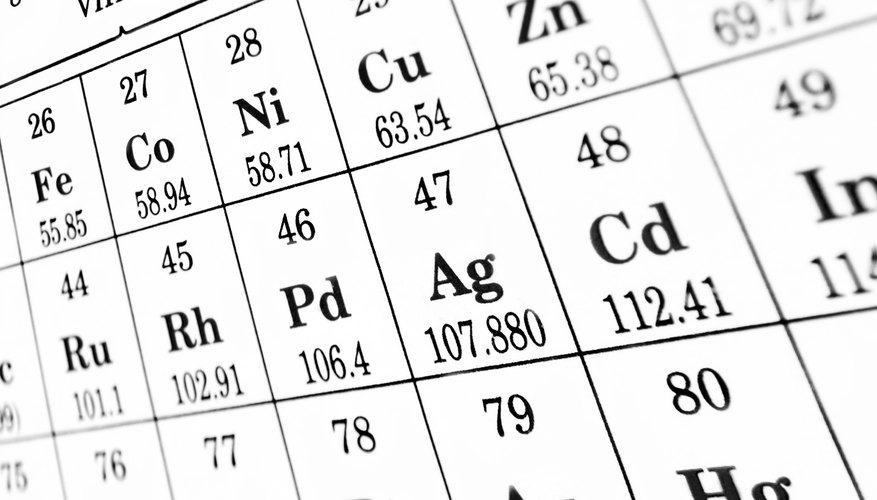 Transition metals serve as transitional links between the most and the least electropositive elements.