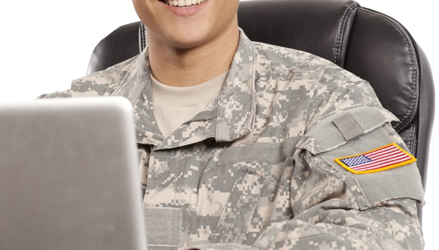 army exsum template - how to write a military executive summary bizfluent