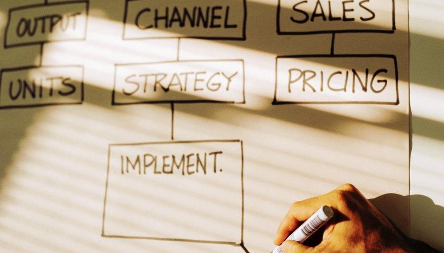 Un diagrama de conceptos puede ayudarte a organizar tus ideas.