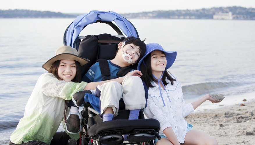 Problems Facing Physically & Mentally Disabled Children