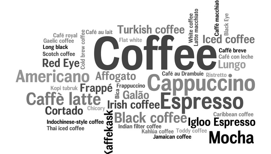Coffee conceptual word cloud