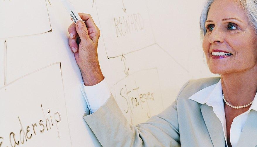 Realiza un diagrama de flujo del proceso de contratación.