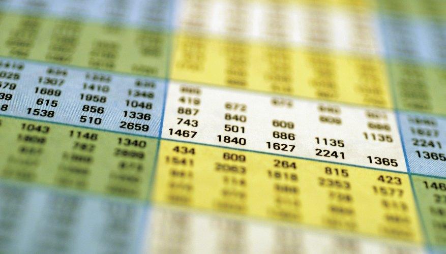 Los valores convertibles ofrecen a los inversores beneficios sobre la deuda y en la inversión de acciones.