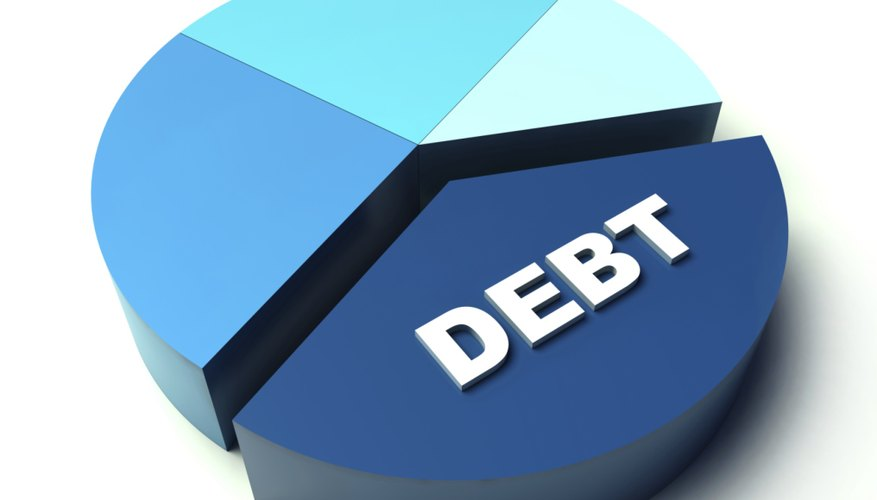 Debt pie chart