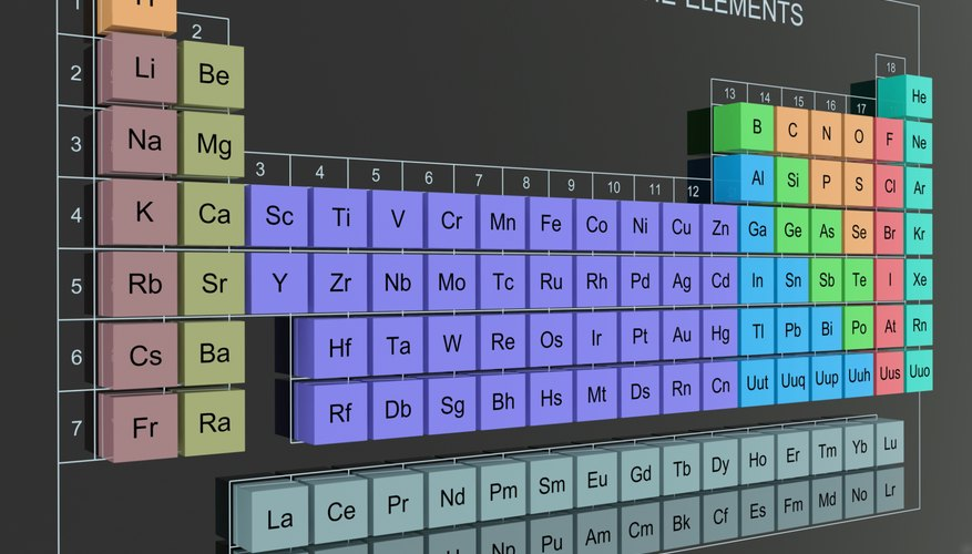 Transition metals are those found in groups 3-12, or in the purple shaded area of this periodic table.