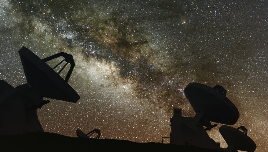 Milky Way with satellites in foreground